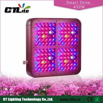 bestva greenhouse double shop hot lamp sale custom indoor for led chips lights grow light full spectrum