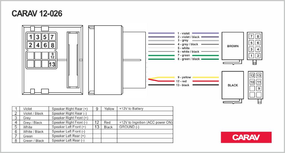 citroen c2 radio wiring diagram citroen c2 headlight wiring diagram