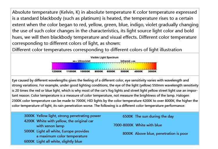 Osram W5/W Cool Blue Feu de position ou /éclairage de plaque min/éralogique 4200/K