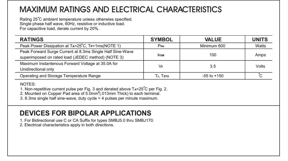 TVS Diodes Transient Voltage Suppressors 1500W 30V Bidirect 100 pieces