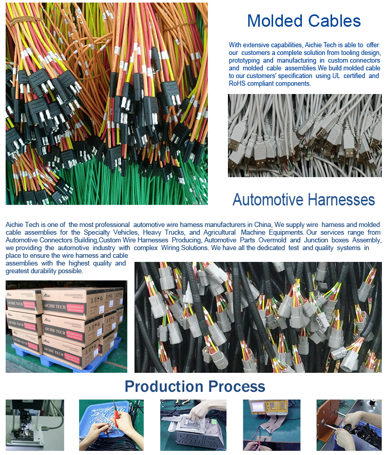 HTB1AKCDSXXXXXXNaFXXq6xXFXXXL ts16949 ppap level 4 delphi connectors automotive wiring harness wiring harness production process at alyssarenee.co