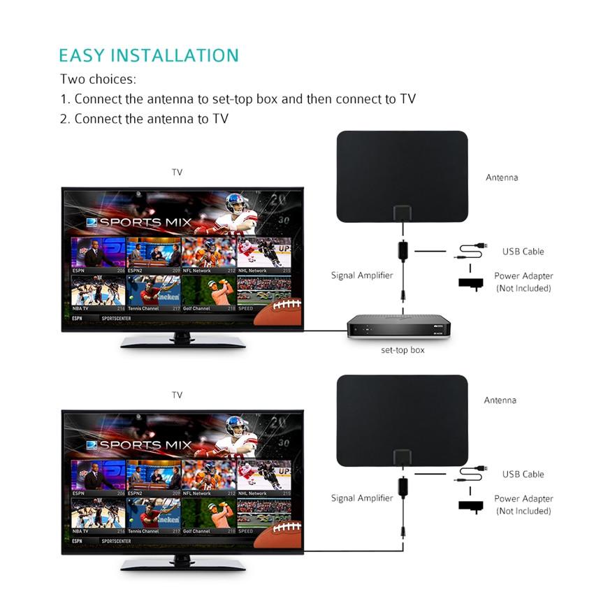 UHF 470-860 Mhz 25dB Ripetitore Del Segnale Amplificatore HDTV Digital TV Antenna Indoor 80 miglia