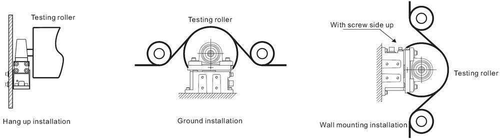 Load cell installation method.jpg