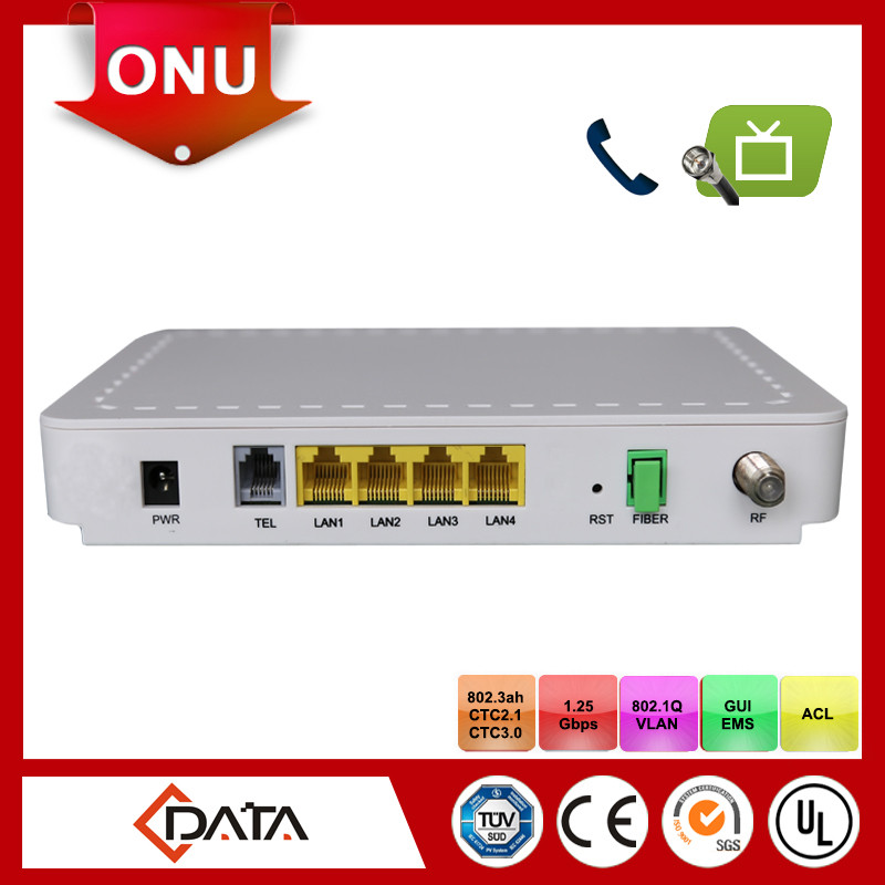 FTTH mini fiber optic terminal box GEPON ONU with Data,Voice and CATV