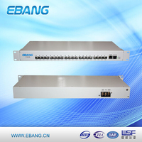 Ebang ETN-20A 16 Port Industrial Ethernet Switch