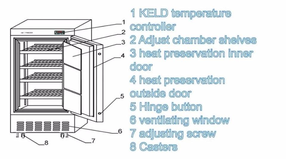 CK-DW-40/60/86L058 58L ขนาดเล็ก Ultra ต่ำอุณหภูมิ Deep Freezer