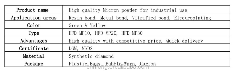 China manufacturer abrasives to making tools synthetic industrial diamond micron powder
