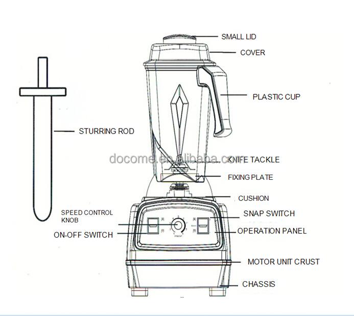 HTB1AXb.IXXXXXXLXVXXq6xXFXXX3 baby food maker powerful smoothie blender 1500watt multi function mixer grinder wiring diagram pdf at readyjetset.co