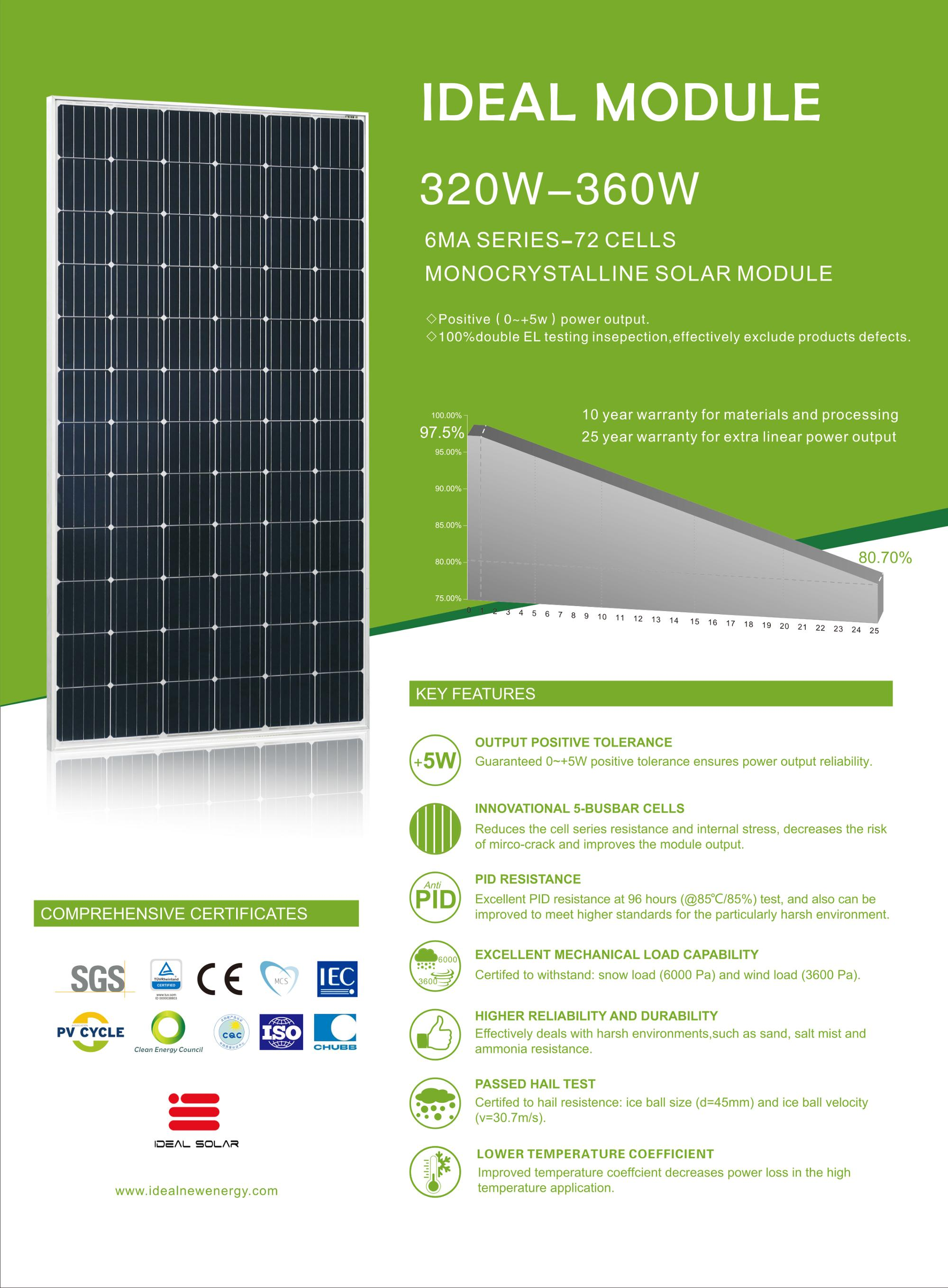 A grade sunpower solar panel 300w 310w 320w 327w 330w 300wp 310 watt poly  mono monocrystalline pv module price for bangladesh, View solar panel,  Ideal