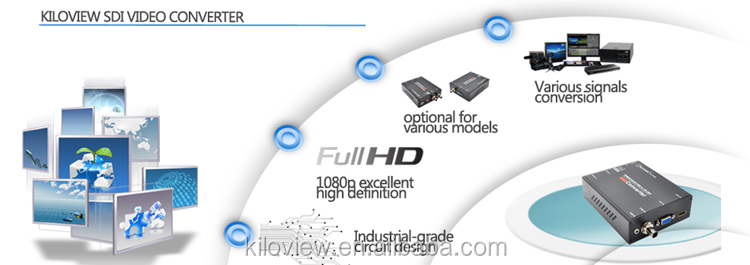 3g hd sd sdi zu vga video converter 1080 p 1080i 60 HZ