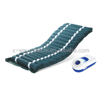 Best Pressure Sore Mattress To Prevent Bed Sores Bed Sore Cushions Buy Best Mattress To Prevent Bed Sores Bed Sore Cushions Pressure Sore Mattress