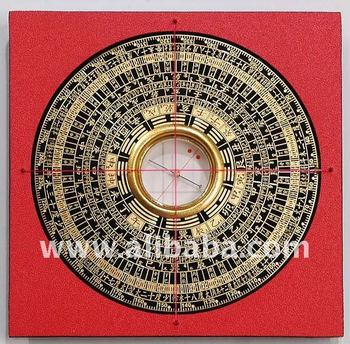 Astrology/name Chinese Astrology/chinese Fengshui/geomancy/environment -  Buy Interior Design Product on Alibaba com