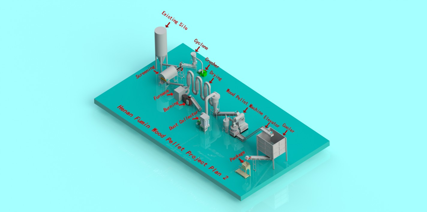 Transportband houtpellets machine per pellet hout pellets met redelijke prijs