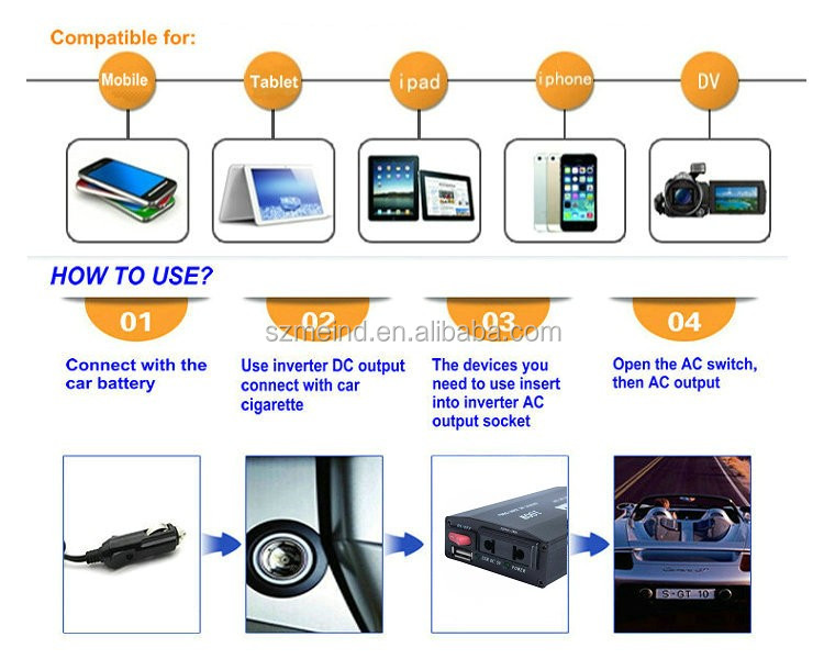 Selling online 100w micro car inverter dc to ac power inverter 12v/24v 110/ 220v with usb port for car use
