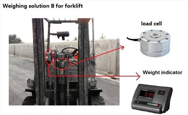 Load Cell Indicators : B weighing solution for forklift load cell