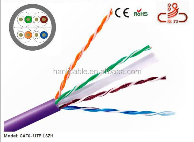 Flame Retardant Cable 23awg Cat.6 Utp Lan Cable Low Cost