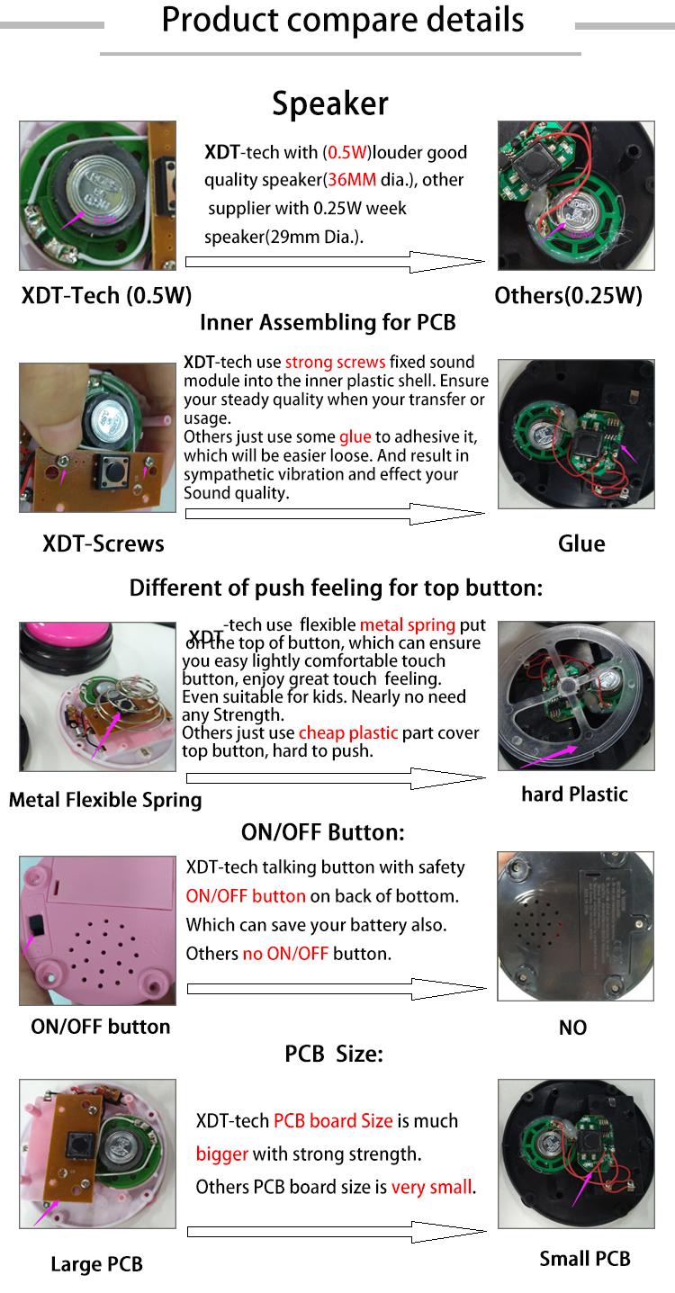 1pcs Available Pressing Button Box Toys Buzzer Sound Buttons Game - Buy  Toys Buzzer Button,Sound Buttons Game,Pressing Button Box Product on