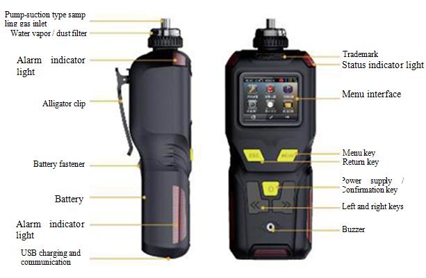 CE 便携式多气体检测仪 O2,CO,CO2,H2,NO2,NH3,NO, 气体泄漏检测仪