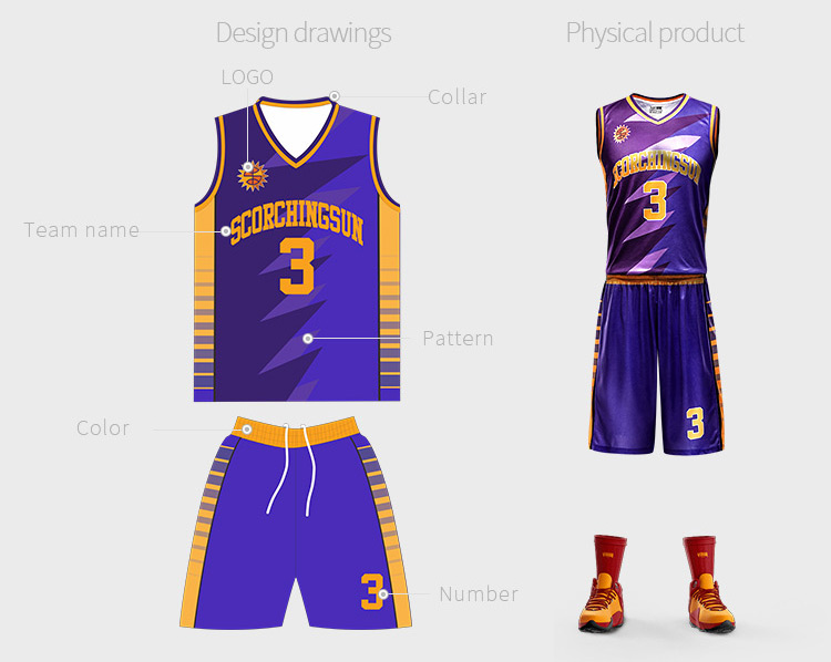 4cd43b3e1 Wholesale Basketball Uniform