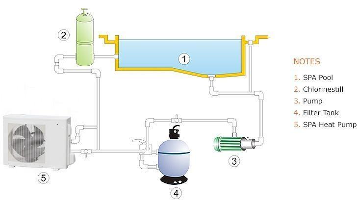 spa_heat_pump