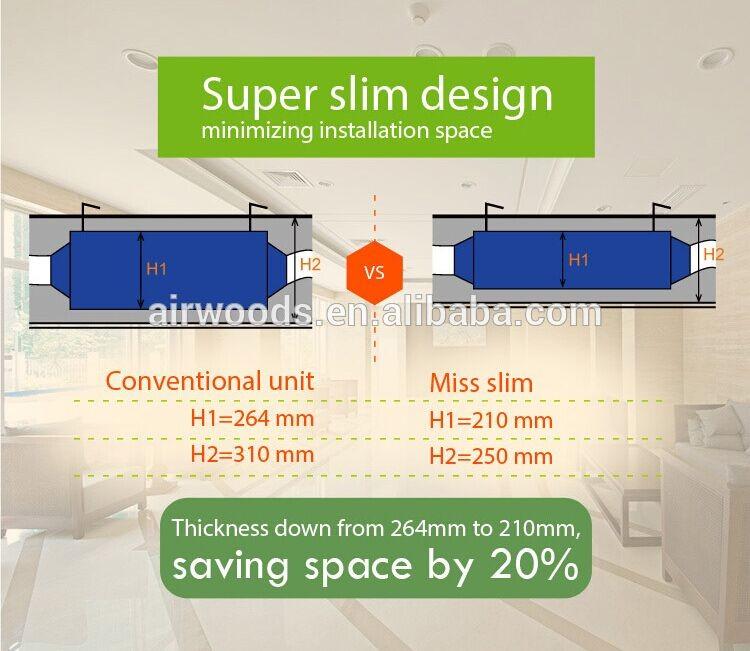 China Hvac Manufacture,Basement Mechanical Ventilation