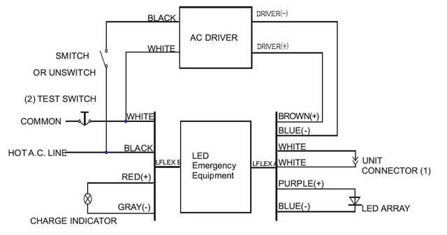 Emergency Lighting Inverter Diagram - Wiring Diagram •