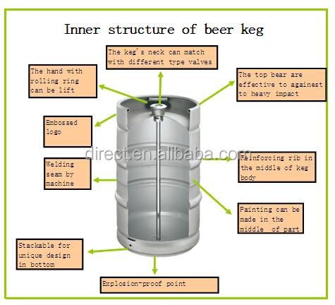 10l beer keg beer kegs wholesale beer keg stainless. Black Bedroom Furniture Sets. Home Design Ideas