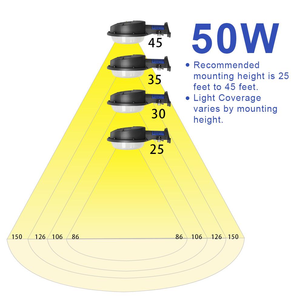 35 w outdoor rundheit led hof licht