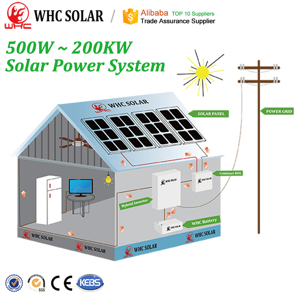 Custom 1kw - 200kw Home Solar Panel System For You - Buy Portable Off Grid  Home Solar Energy System,Complete Portable Off Grid Inverter Home Solar