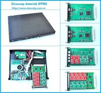 Open Source Asterisk base IP PBX with 1e1/2e1 asterisk card