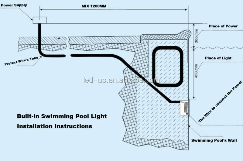 12โวลต์ACกันน้ำสีขาวRgbไฟใต้น้ำโคมไฟLedสระว่ายน้ำ54วัตต์