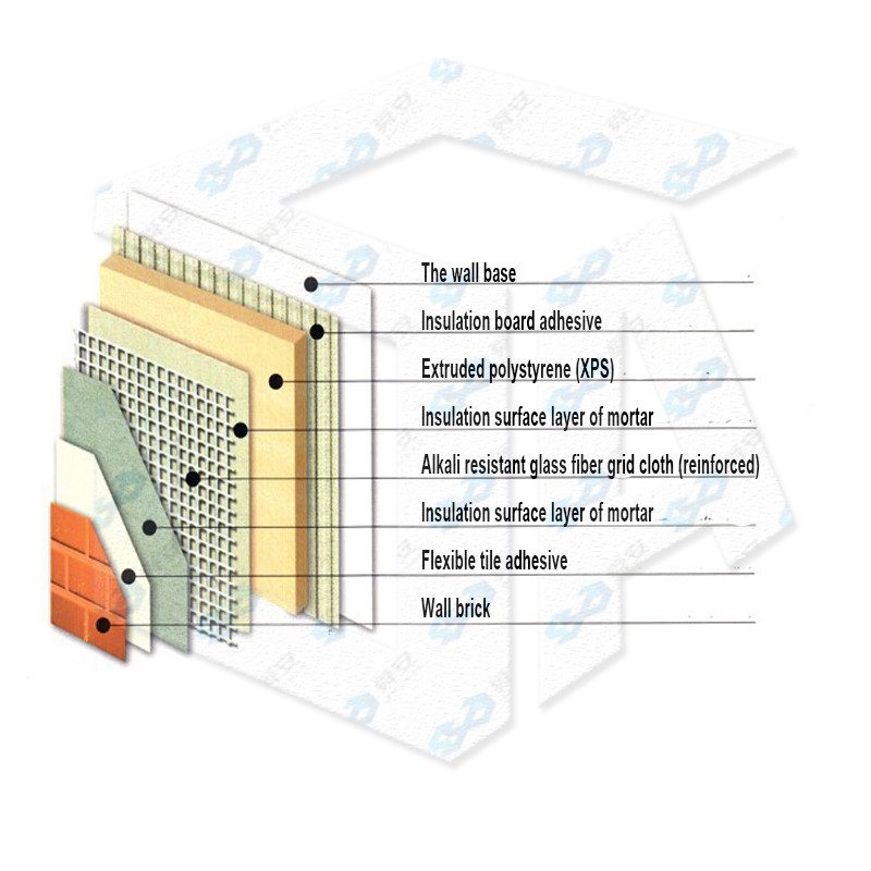 EPS (XPS),board Thin Plastering Exterior Insulation System (paint Finishes  And Brick