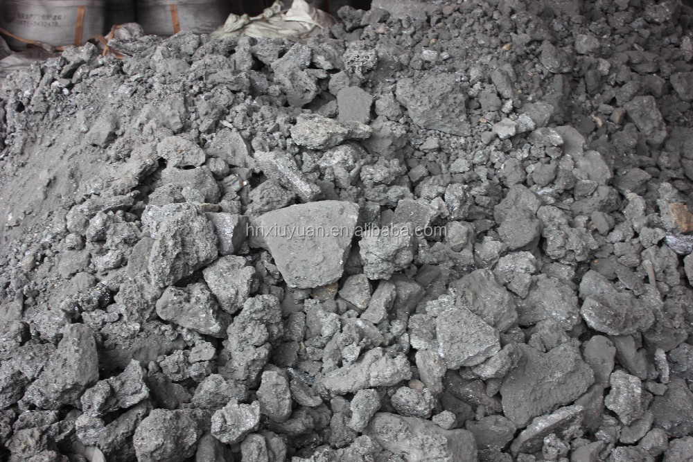 Export High Pure Lump/Powder Ferro Silicon Scrap/FeSi Scrap/Slag