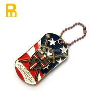 Europe Regional Feature And Souvenir Use Blank Metal Dog Tag