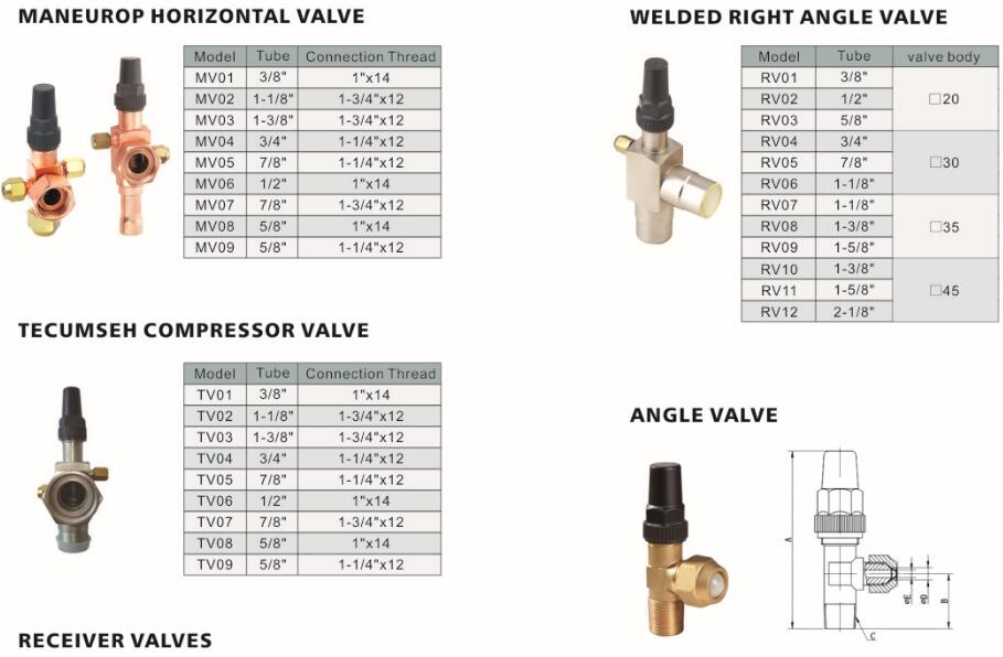 Coolsour Cheap Straightway Valve , Refrigeration Parts,Gas Regulator
