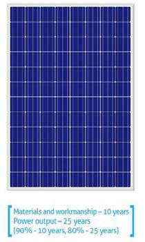 Polycrystalline 385w Solar Panel Buy Polycrystalline