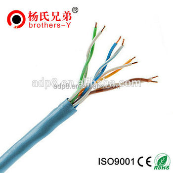250mhz Best Quality Utp Cat6 Color Code For 30ft Rj45 Etherne Lan ...