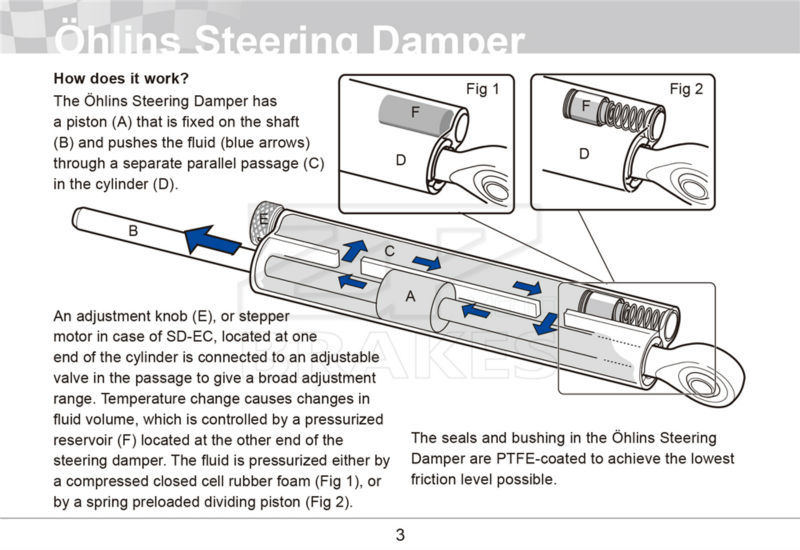 Ohlins Steering Damper Road #SD000, Motorcycle Racing Adjustable Silver  Stabilizer,Motor Steer Parts & Accessories Free Shipping
