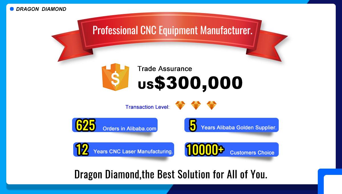 Guangzhou Dragon Diamond Technology Co Ltd Cnc Router Co2 Usb Campod Breakout Board For Machine Control Chat Online