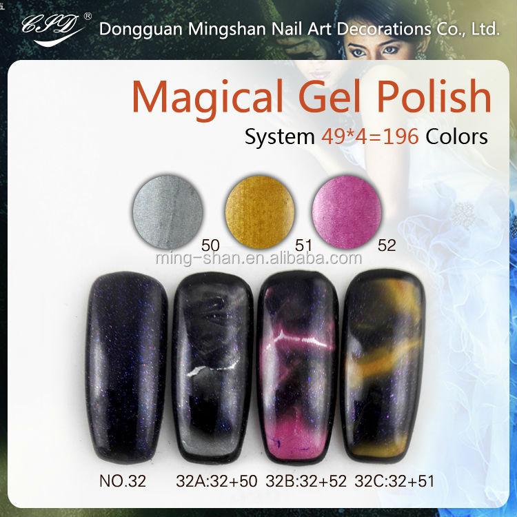 Essie Nail Polish, Essie Nail Polish Suppliers and Manufacturers at ...