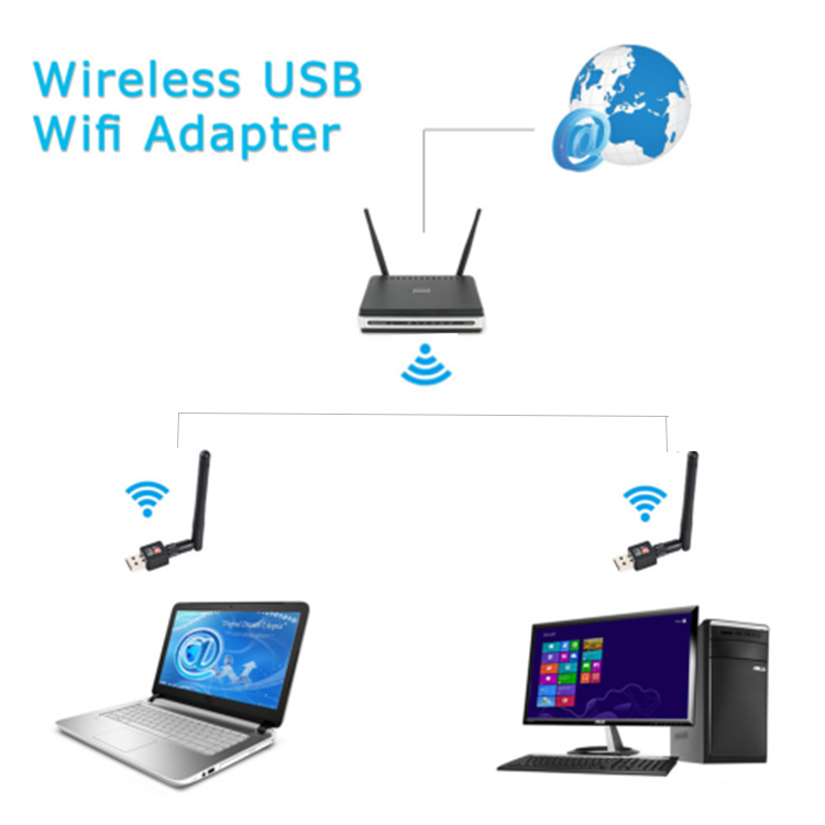 High Gain 600Mbps USB Adapter Long Range Wifi Antenna,Outdoor Antenna