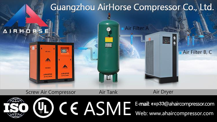 Specification 2m3 10bar 15KW Screw Air Compressor Price From AIRHORSE