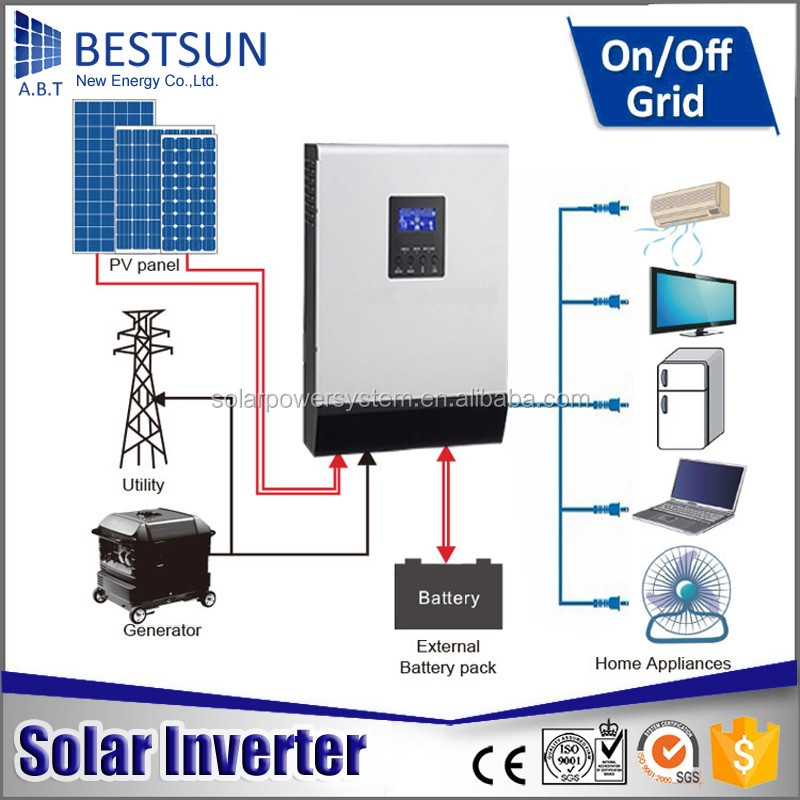 BESTSUN Design High Frequency Mppt Solar Hybrid Inverter 4KVA / 48V To 230V Mppt Solar Hybrid Inverter With Battery Back Up
