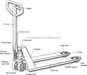 china forklift jacks wholesale alibaba Jack Parts Diagram