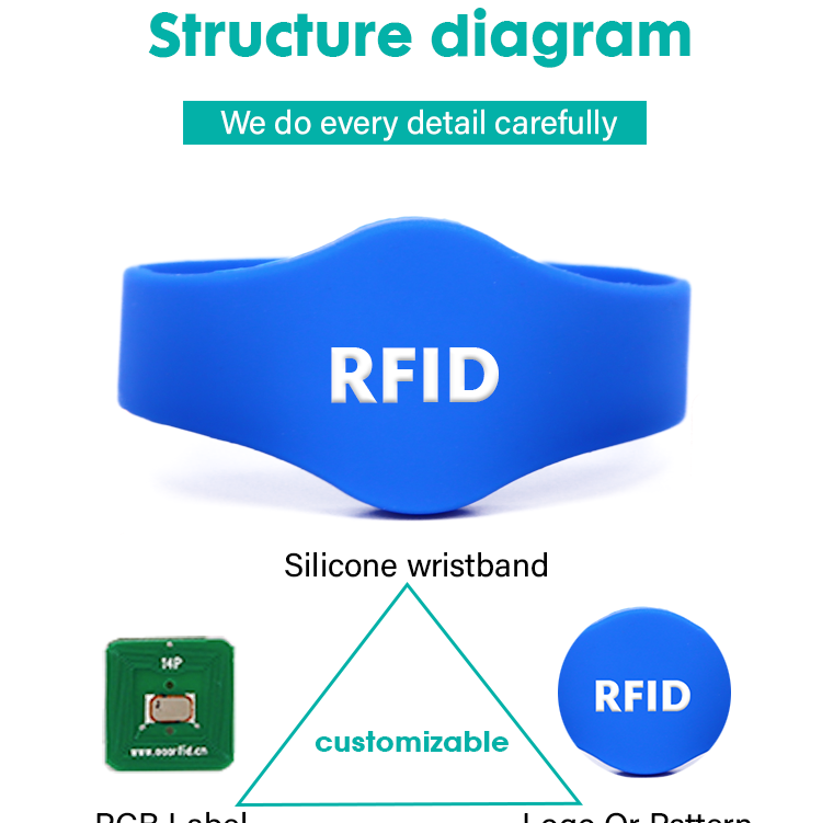 125KHZ TK4100 Read Only New Style RFID Silicone Wristband