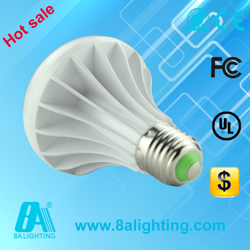 Wholesale Light Bulb Handy Light Bulb Handy Wholesale Suppliers Product Directory