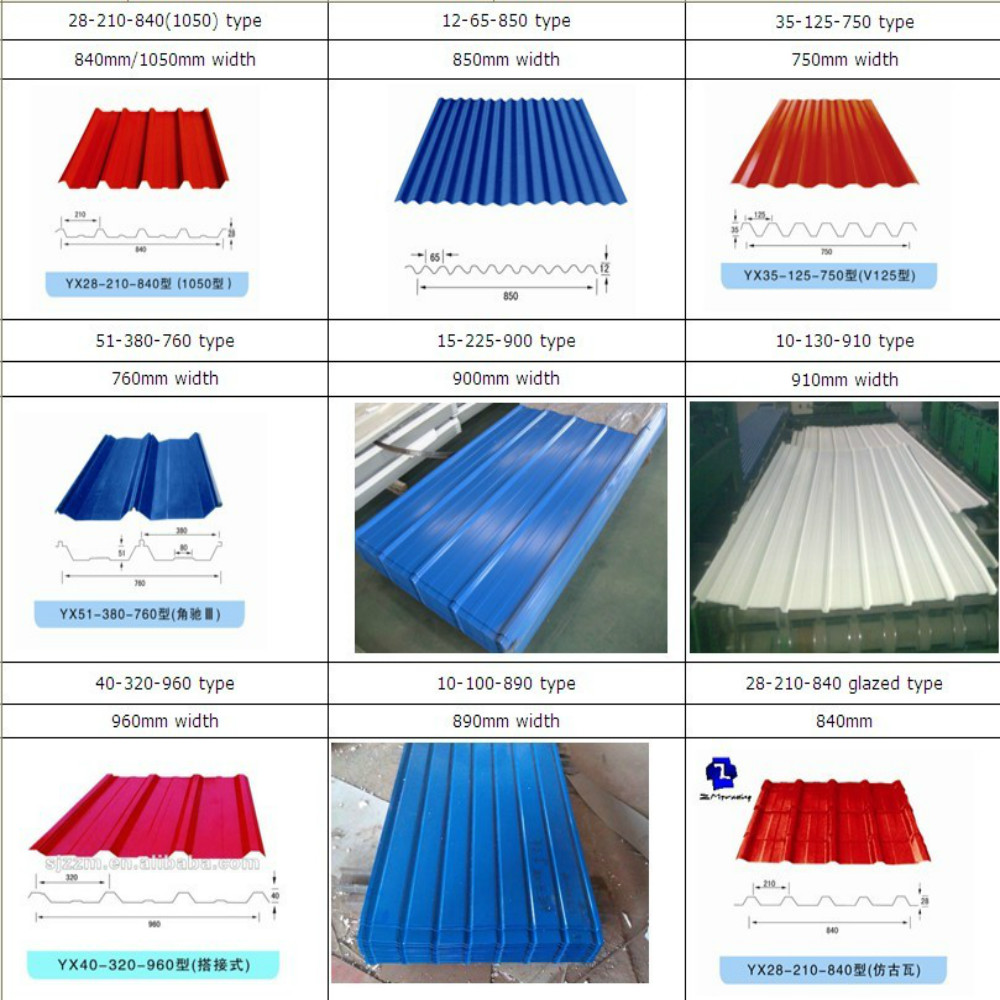 Cheap Roofing Material Types Of Roof Tiles Buy Roofing