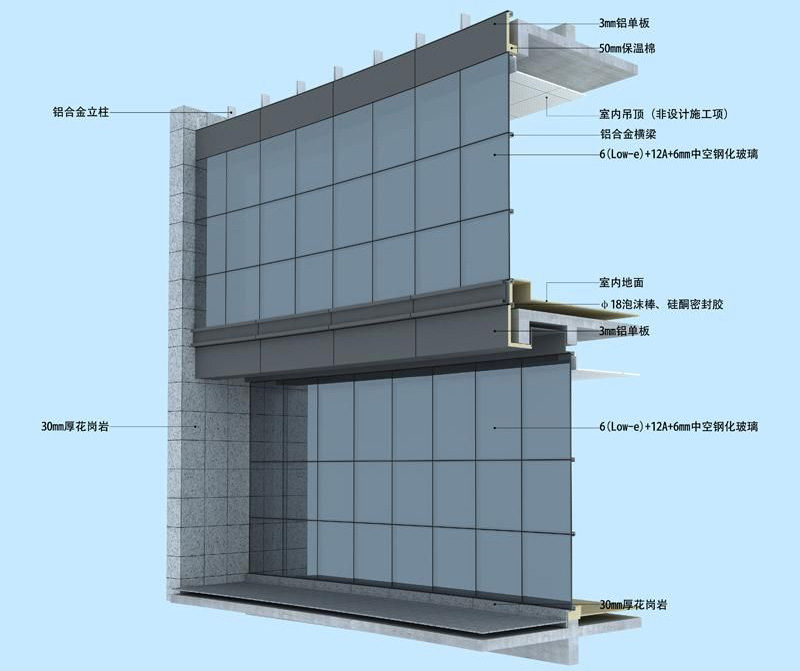 Low Reflective Glass Curtain Wall