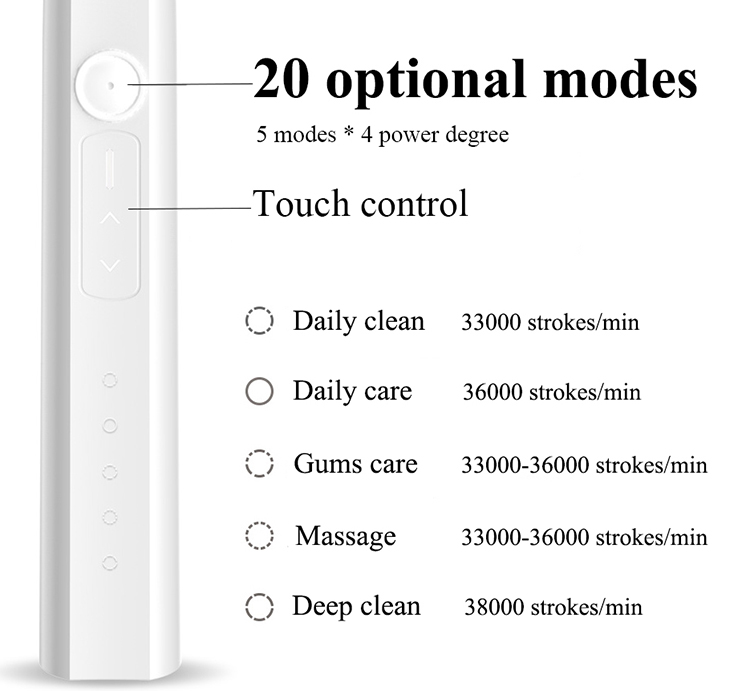 ML908 IPX8 waterproof vibration patent sonic Electric toothbrush with cheap price