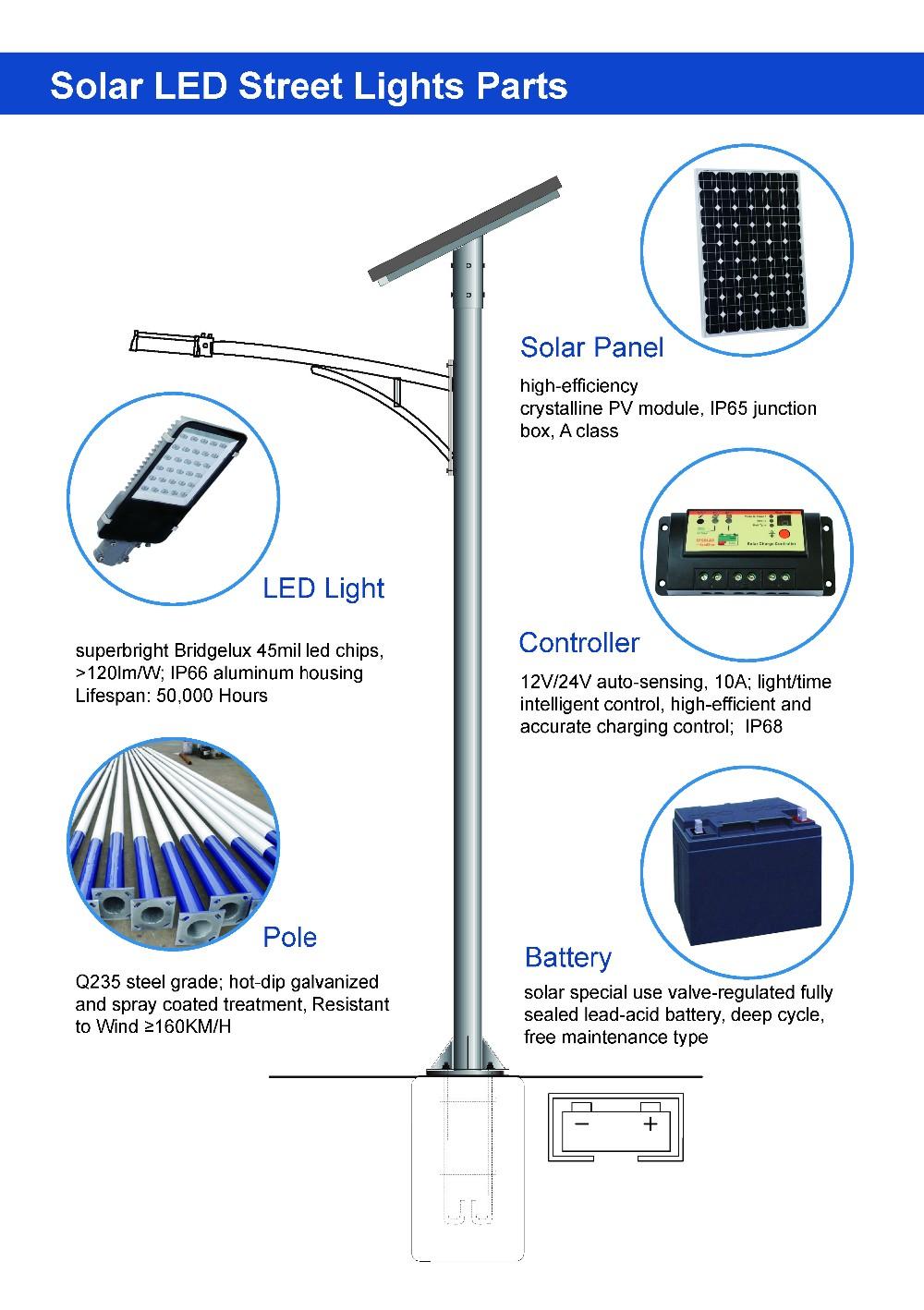 How solar street lights work 65
